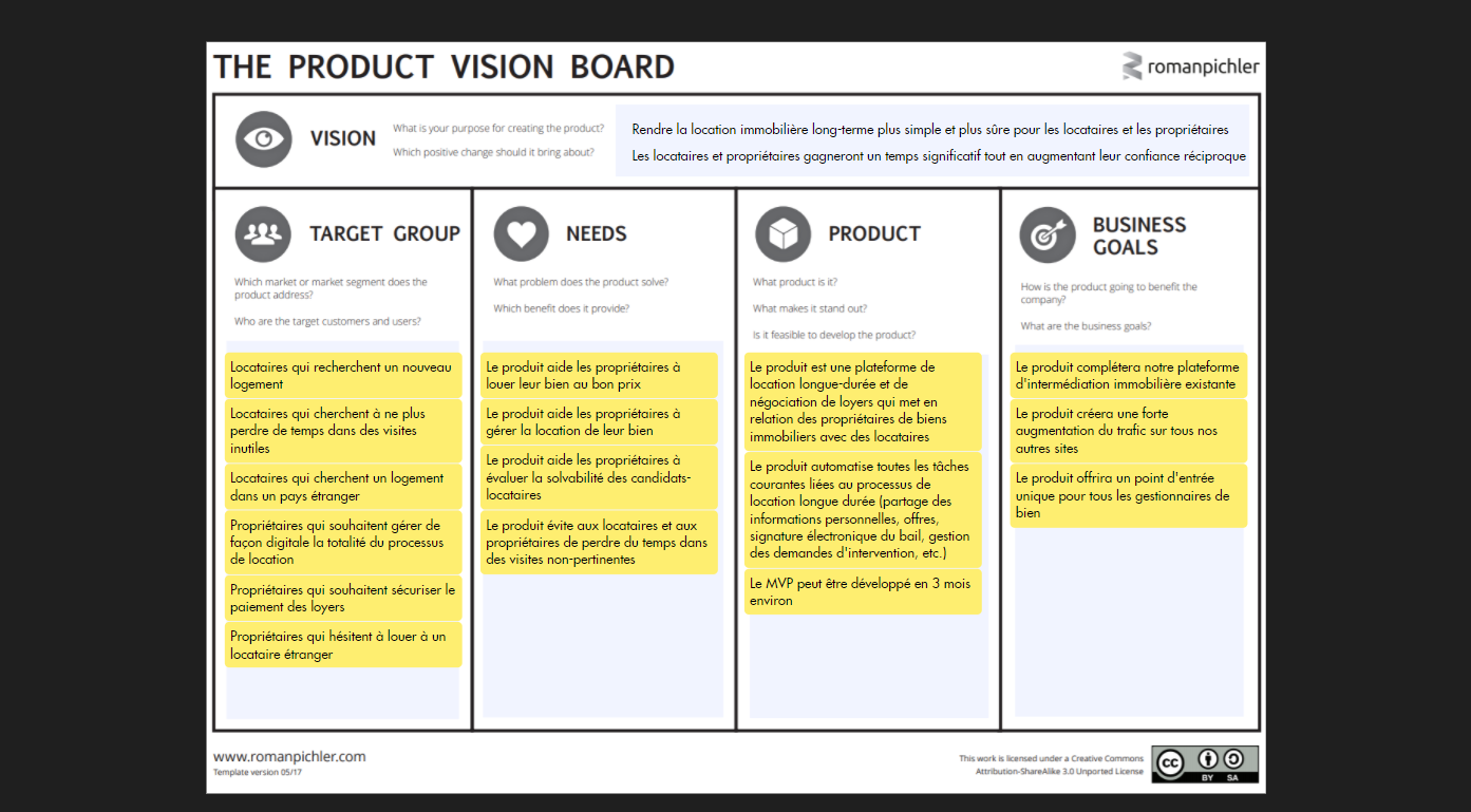 Product Vision Board example